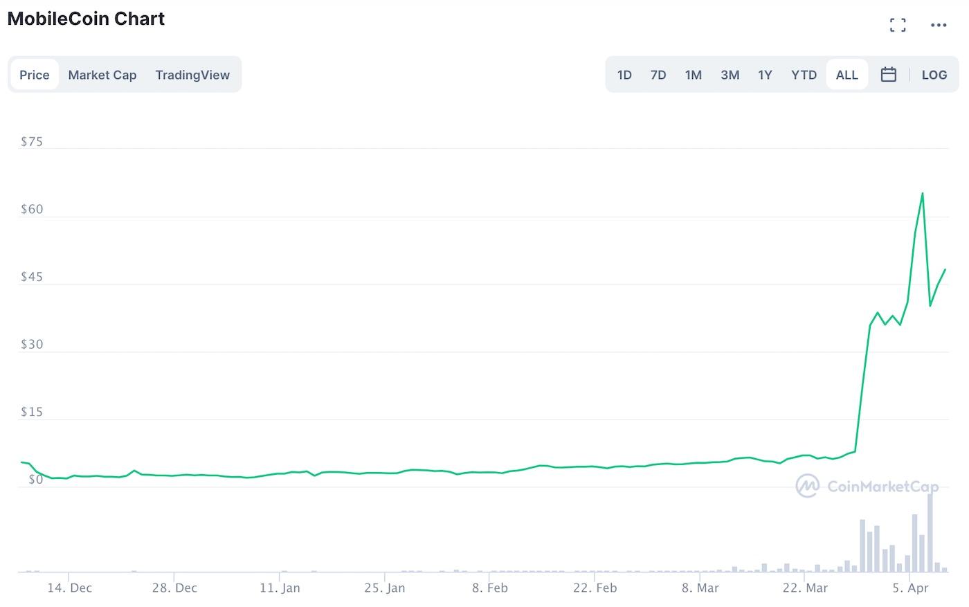 mob-cena-graf-2021