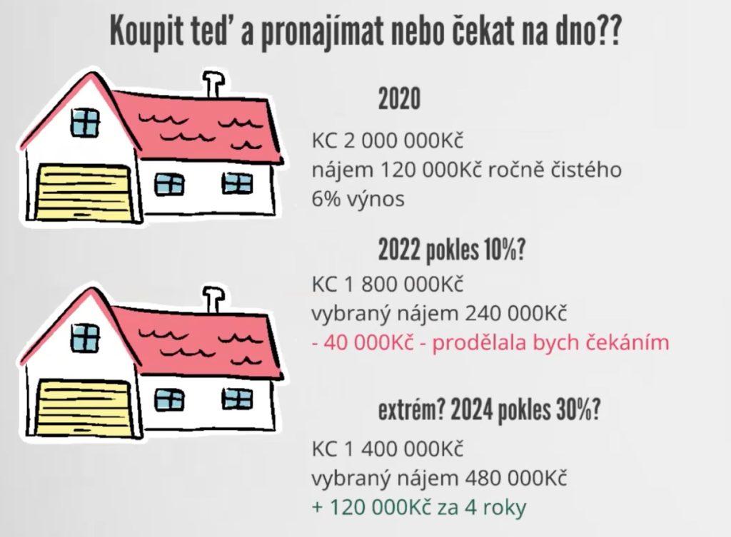 Screenshot ze semináře Investování do nemovitostí od A do Z od Nely z RealitniShaker.cz
